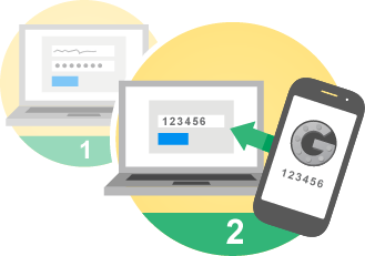 Awery introduces 2-Step Verification using Google Authenticator